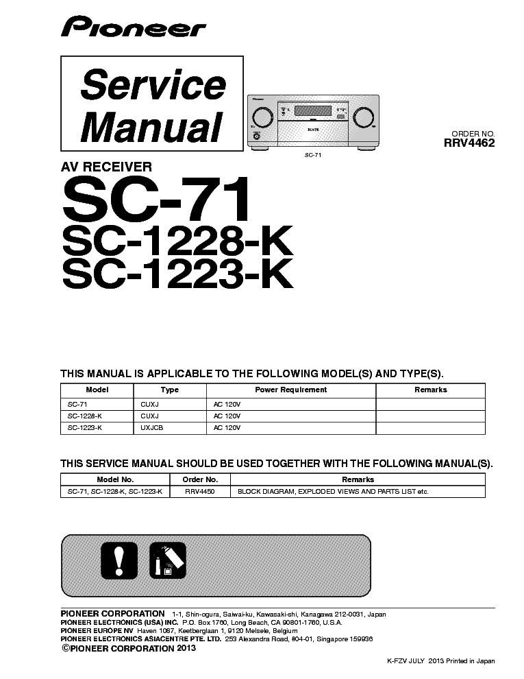 pioneer sc 1223 k review