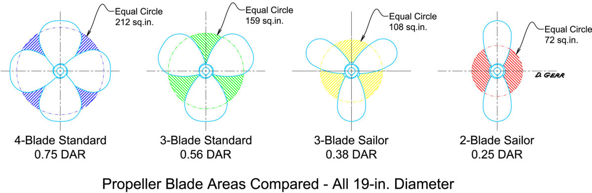 sail number size and placement review