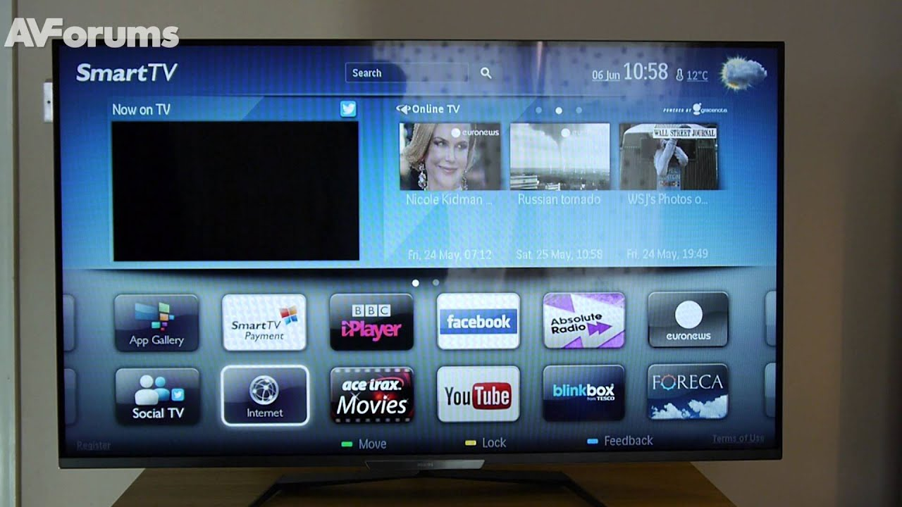 led television reviews and ratings