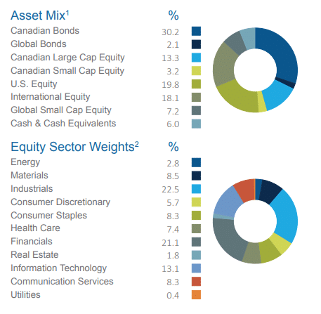 mawer global balanced fund review