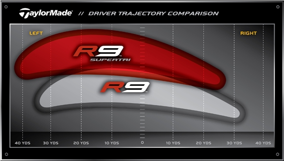 taylormade r9 supertri review golf digest