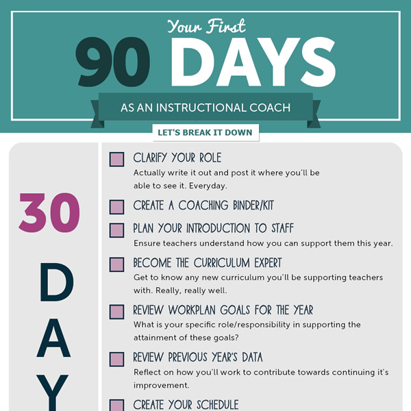love in 90 days reviews