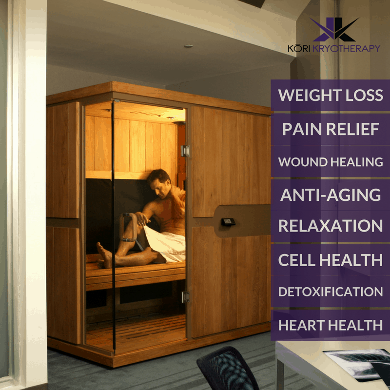 infrared sauna weight loss reviews