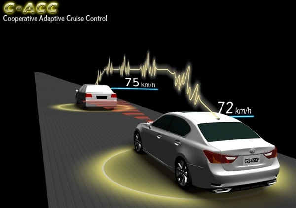 toyota adaptive cruise control review